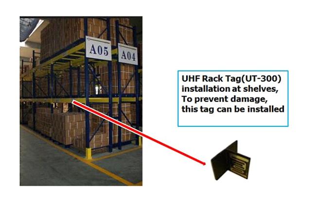 Uhf Rfid Forklift Pallet Scanning Amp Positioning Sid